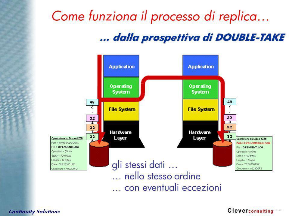 Continuity Solutions … dalla prospettiva di DOUBLE-TAKE Come funziona il processo di replica… 32 6 32 7 32 8 48 7.... 32 6 32 7 32 8 48 7.... gli stes