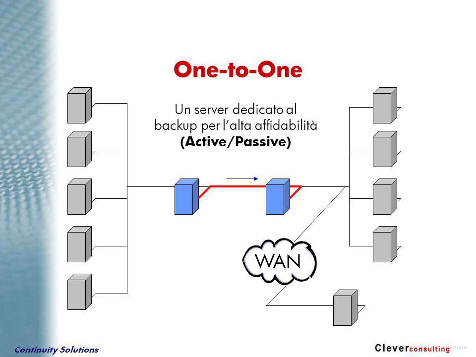 Continuity Solutions One-to-One Un server dedicato al backup per l'alta affidabilità (Active/Passive) WAN