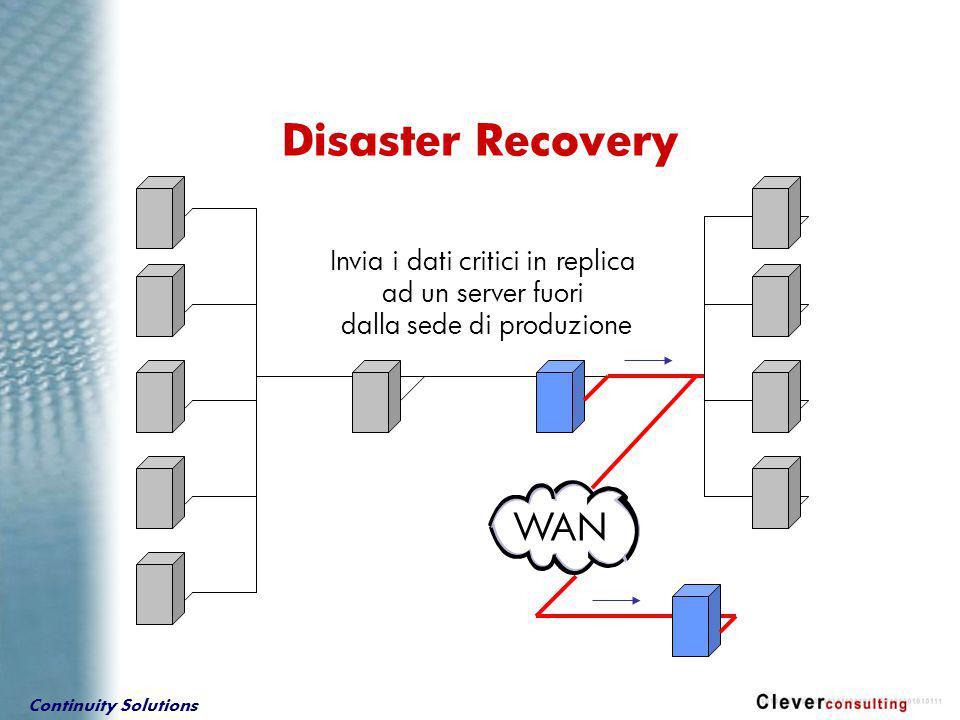 Continuity Solutions Disaster Recovery Invia i dati critici in replica ad un server fuori dalla sede di produzione WAN