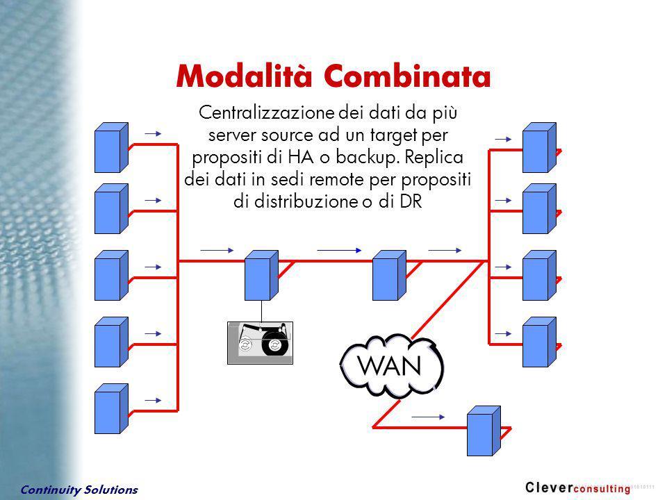 Continuity Solutions Modalità Combinata Centralizzazione dei dati da più server source ad un target per propositi di HA o backup.