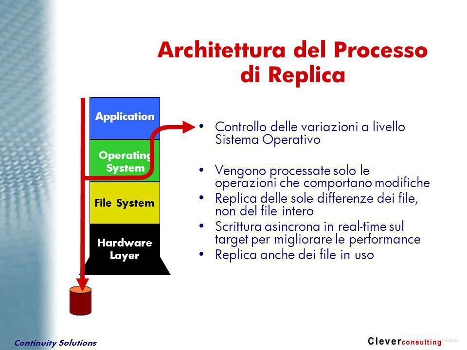 Continuity Solutions Controllo delle variazioni a livello Sistema Operativo Vengono processate solo le operazioni che comportano modifiche Replica del