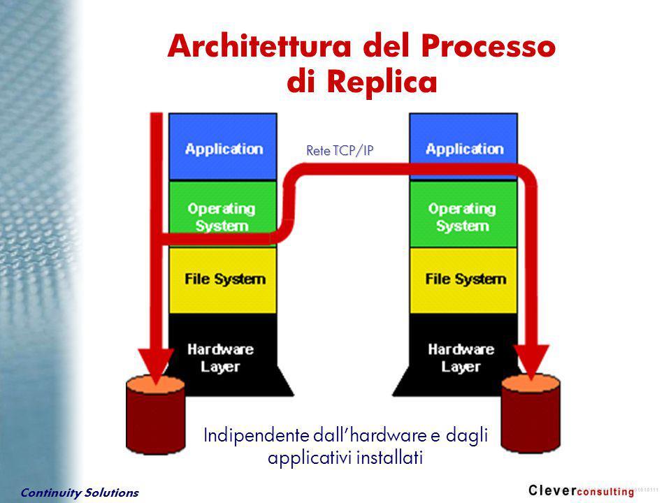 Continuity Solutions Architettura del Processo di Replica Indipendente dall'hardware e dagli applicativi installati Rete TCP/IP