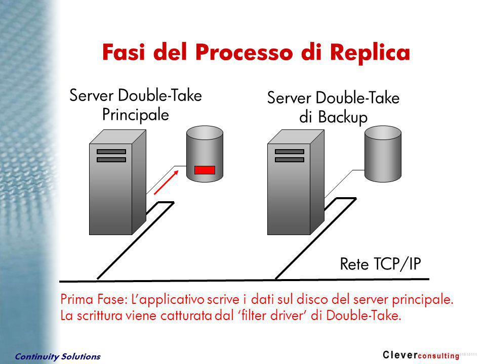 Continuity Solutions Server Double-Take Principale Server Double-Take di Backup Prima Fase: L'applicativo scrive i dati sul disco del server principale.