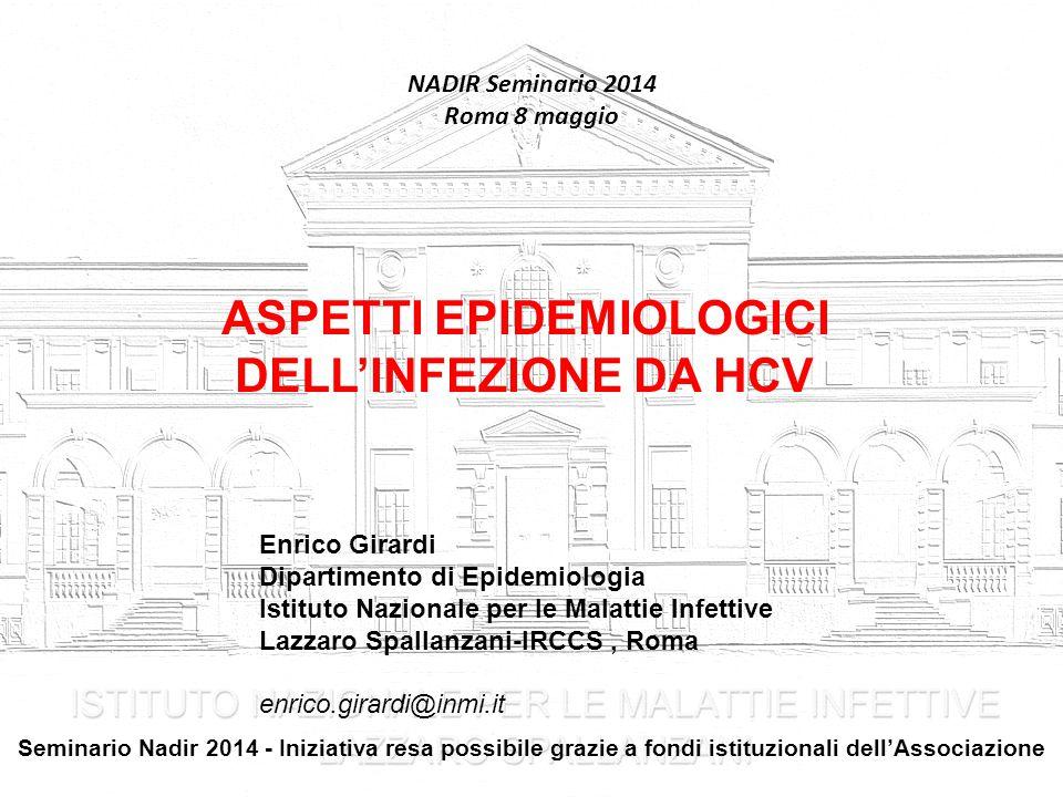 Prevalenza HCV in Italia Scognamiglio 2006 HCV La prevalenza è circa il 3% negli adulti al di sotto dei 50 anni Aumenta al 12-40% nei soggetti >50 anni Gradiente Nord-Sud Effetto coorte: elevato livello di endemia nelle 2-4 decadi precedenti