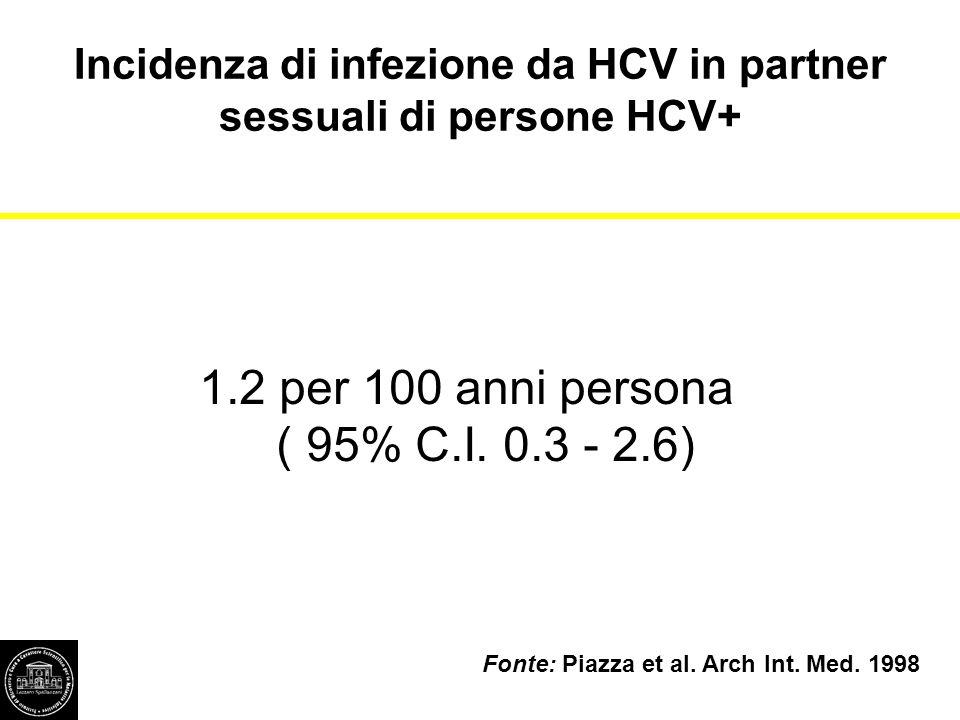 Incidenza di infezione da HCV in partner sessuali di persone HCV+ 1.2 per 100 anni persona ( 95% C.I. 0.3 - 2.6) Fonte: Piazza et al. Arch Int. Med. 1