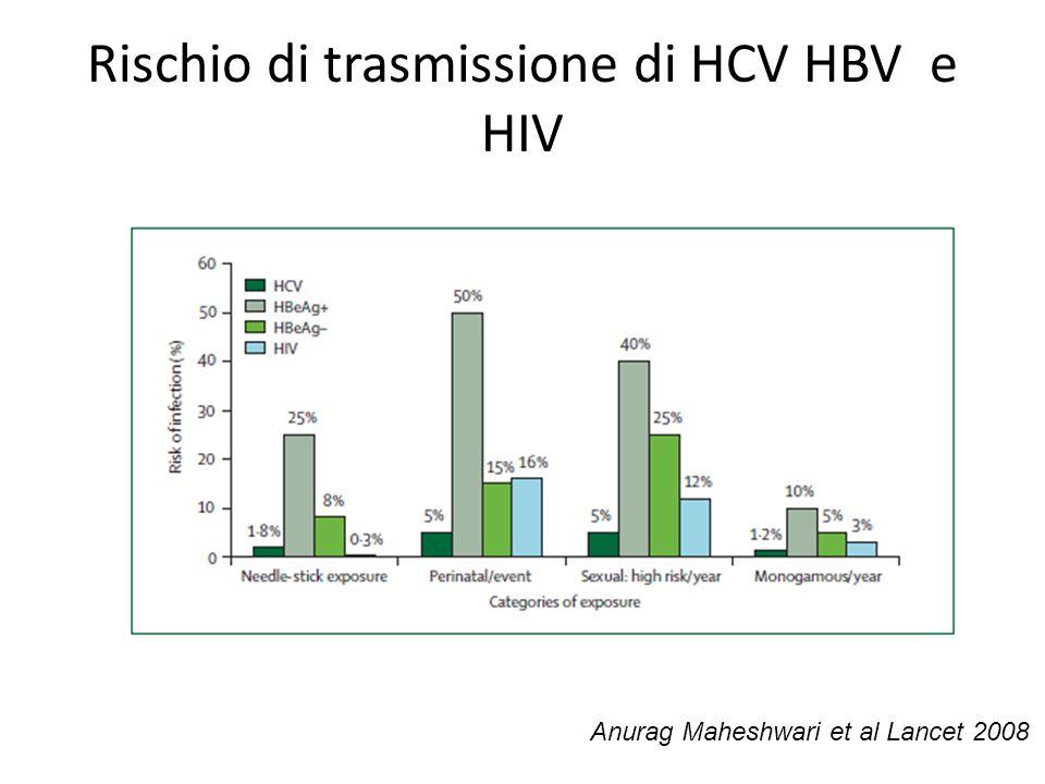 Rischio di trasmissione di HCV HBV e HIV Anurag Maheshwari et al Lancet 2008