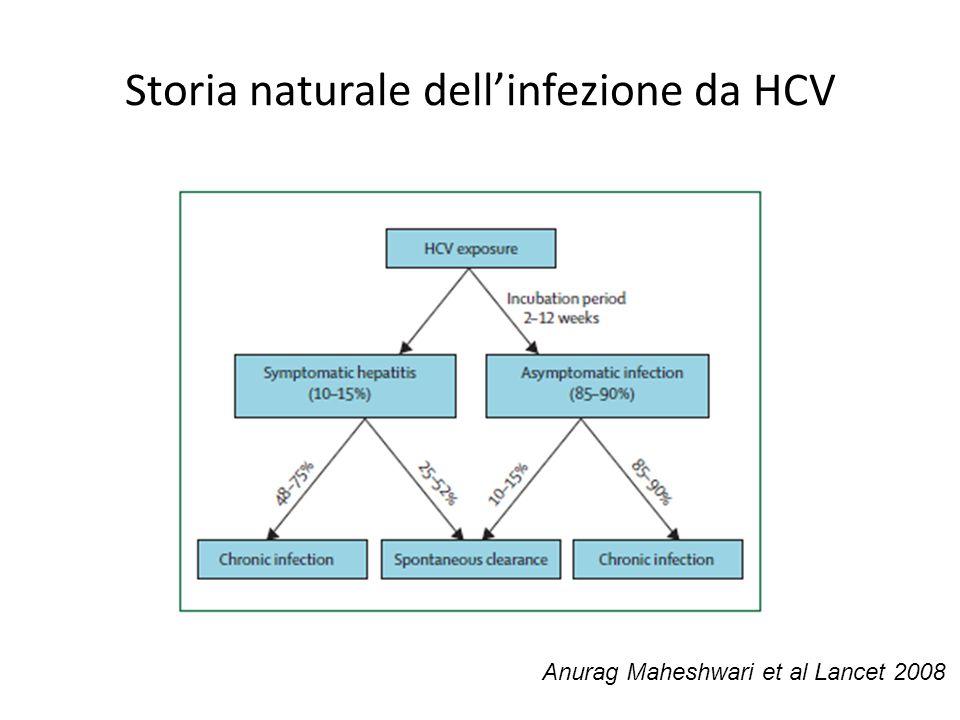 Storia naturale dell'infezione da HCV Anurag Maheshwari et al Lancet 2008