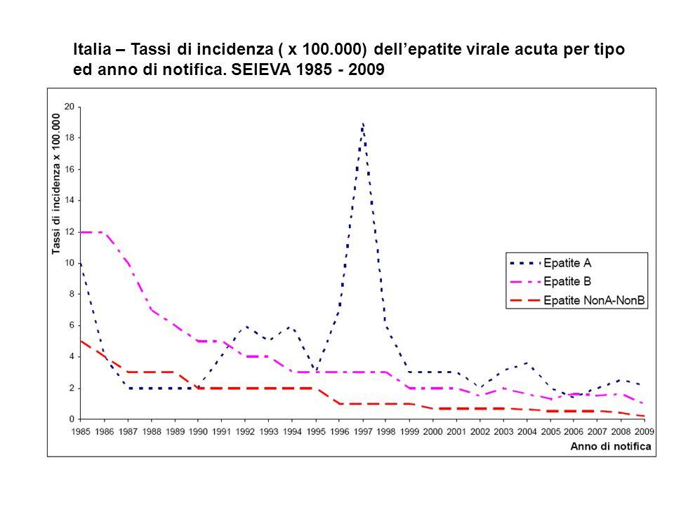 Italia – Tassi di incidenza ( x 100.000) dell'epatite virale acuta per tipo ed anno di notifica. SEIEVA 1985 - 2009