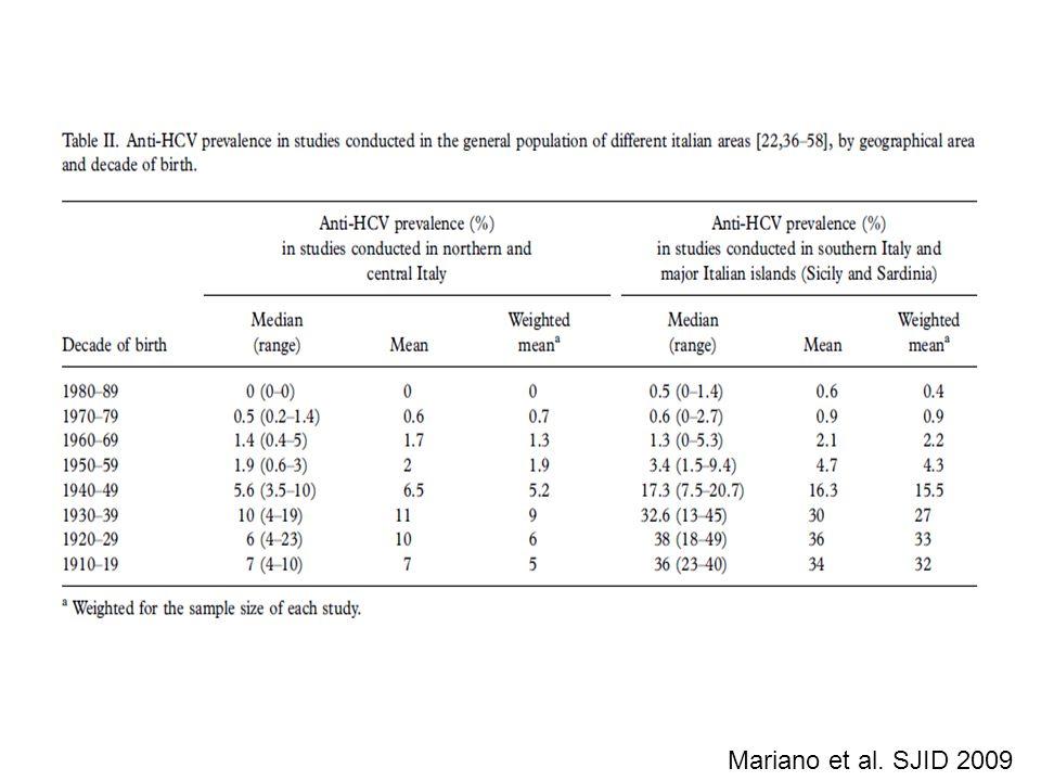 Mariano et al. SJID 2009