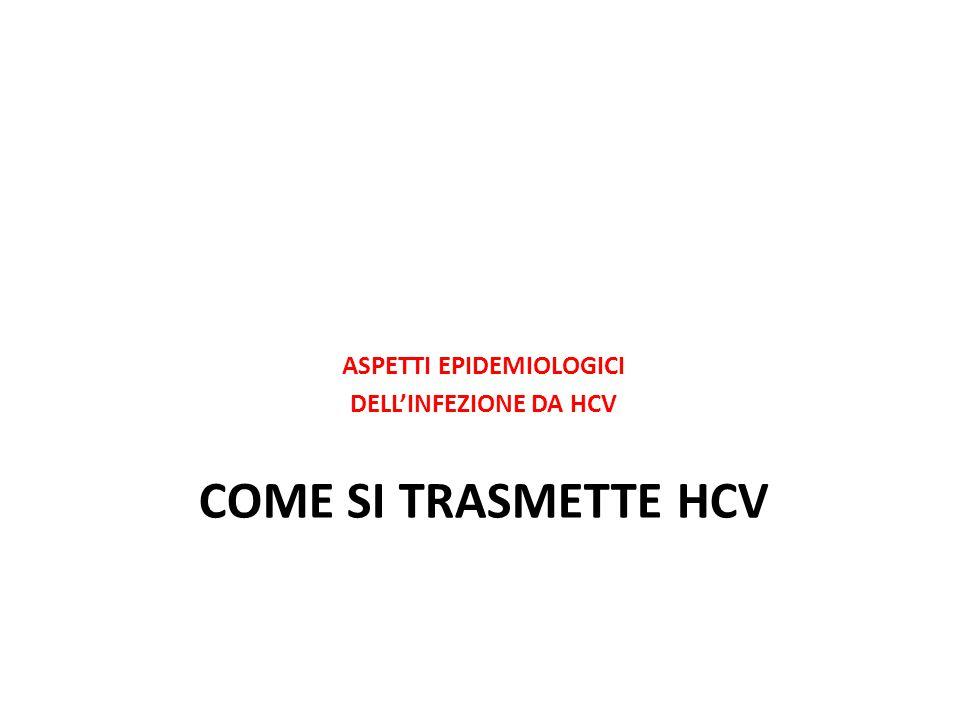 Prevalenza di infezione da HCV in alcuni gruppi di popolazione in Europa e USA TD 80% emofilici (trattati<1987)70-90% pazienti in emodialisi10-30% partner sex multipli (>10)3-15% pazienti con MST 1-10% trasfusi (<1990)1-10% partner di HCV+0-15%