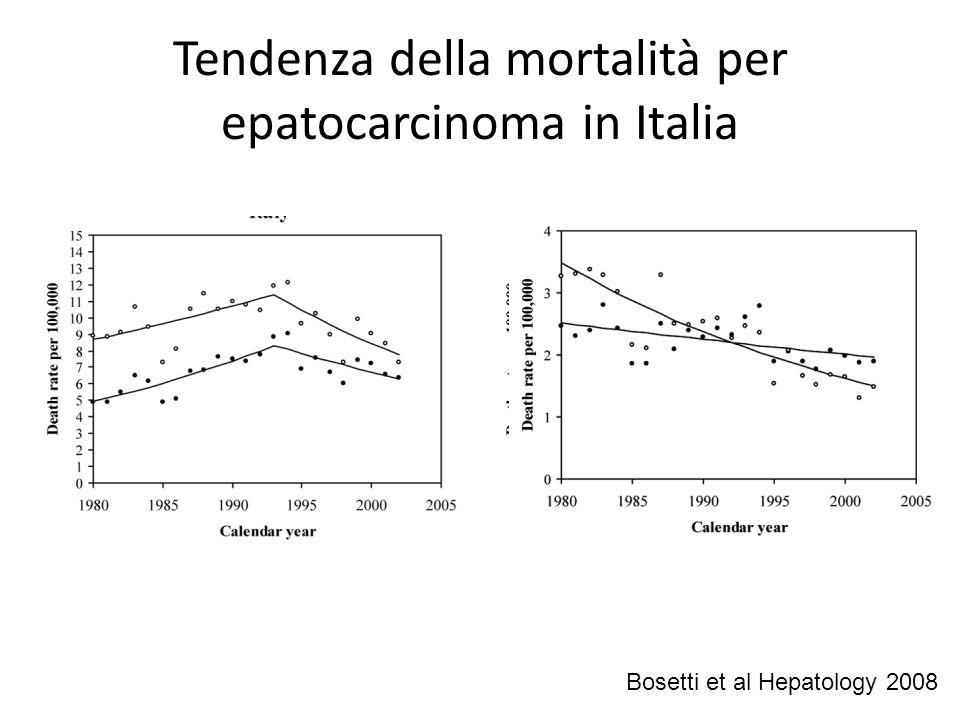 Tendenza della mortalità per epatocarcinoma in Italia Bosetti et al Hepatology 2008
