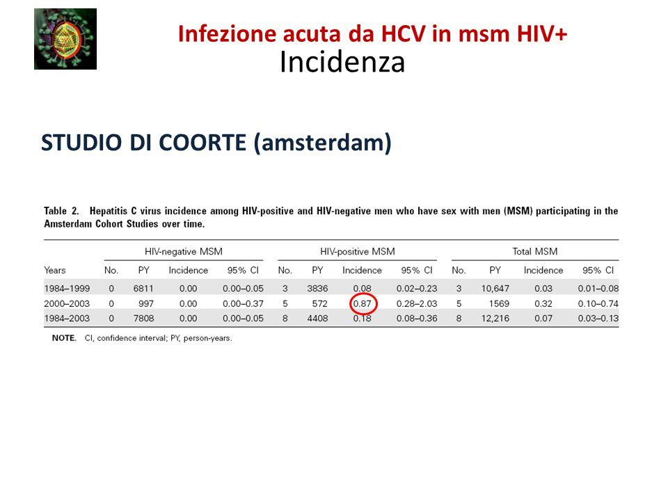 Incidenza STUDIO DI COORTE (amsterdam) Infezione acuta da HCV in msm HIV+
