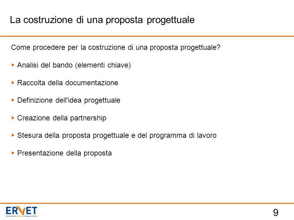 9 Come procedere per la costruzione di una proposta progettuale?  Analisi del bando (elementi chiave)  Raccolta della documentazione  Definizione d