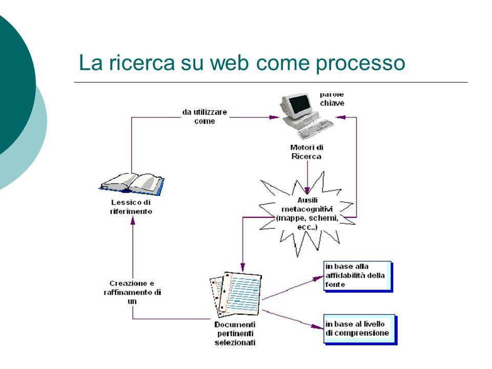 La ricerca su web come processo