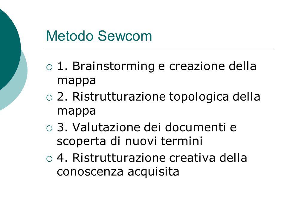 Metodo Sewcom  1. Brainstorming e creazione della mappa  2.