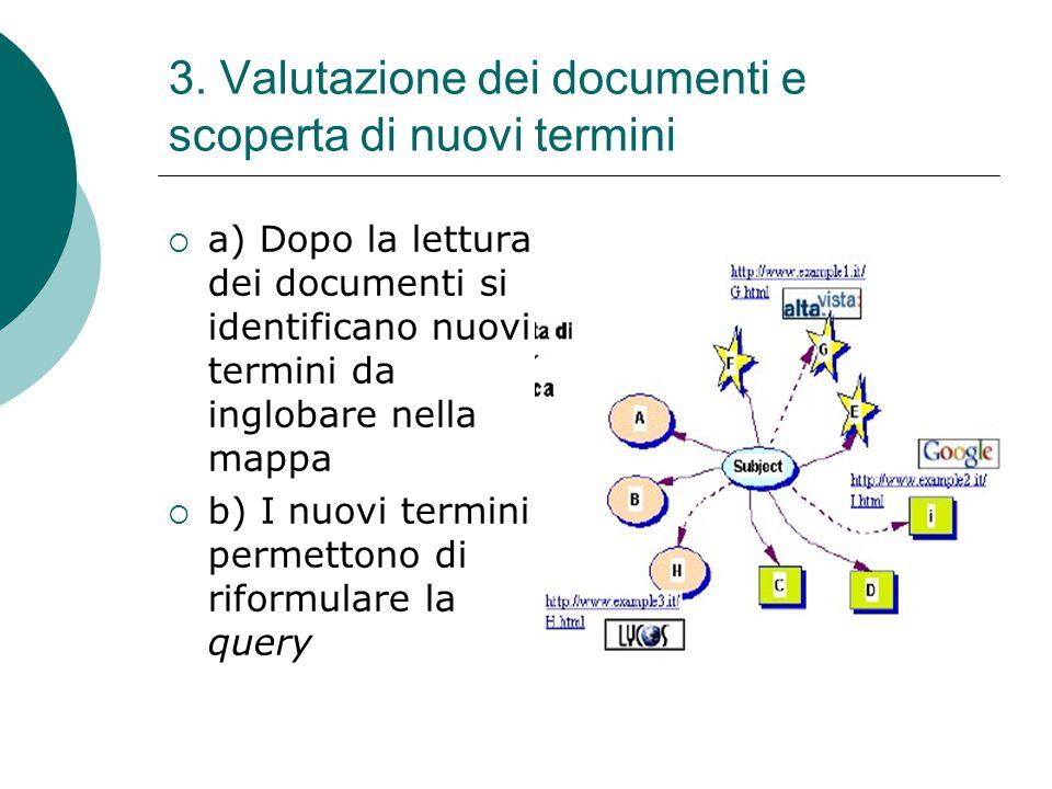 3. Valutazione dei documenti e scoperta di nuovi termini  a) Dopo la lettura dei documenti si identificano nuovi termini da inglobare nella mappa  b
