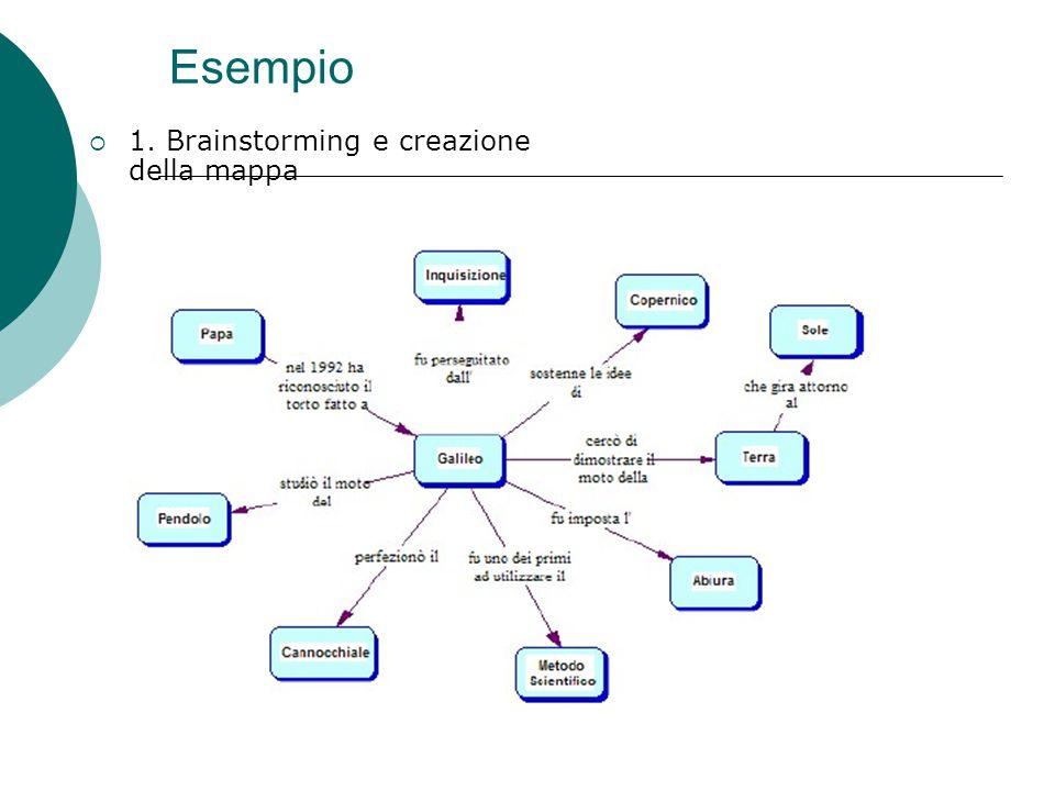 Esempio  1. Brainstorming e creazione della mappa