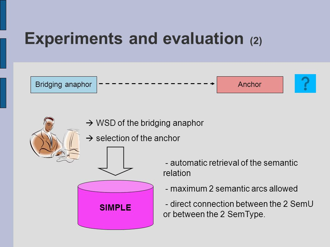Experiments and evaluation (2) Bridging anaphorAnchor SIMPLE  WSD of the bridging anaphor  selection of the anchor - automatic retrieval of the semantic relation - maximum 2 semantic arcs allowed - direct connection between the 2 SemU or between the 2 SemType.