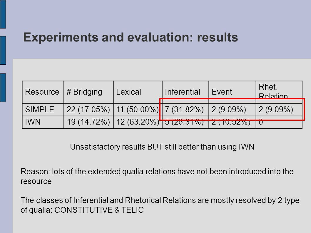 Experiments and evaluation: results Resource# BridgingLexicalInferentialEvent Rhet.