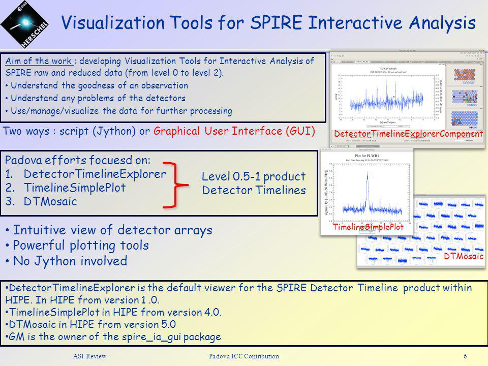 Visualization Tools for SPIRE Interactive Analysis ASI ReviewPadova ICC Contribution6 Aim of the work : developing Visualization Tools for Interactive Analysis of SPIRE raw and reduced data (from level 0 to level 2).