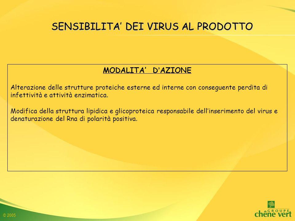 © 2005 MODALITA' D ' AZIONE Alterazione delle strutture proteiche esterne ed interne con conseguente perdita di infettività e attività enzimatica.
