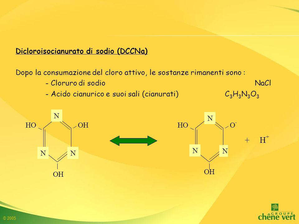 © 2005 Dicloroisocianurato di sodio (DCCNa) Dopo la consumazione del cloro attivo, le sostanze rimanenti sono : - Cloruro di sodioNaCl - Acido cianurico e suoi sali (cianurati)C 3 H 3 N 3 O 3 OHHOO-O- OH + H + OH N N N N NN