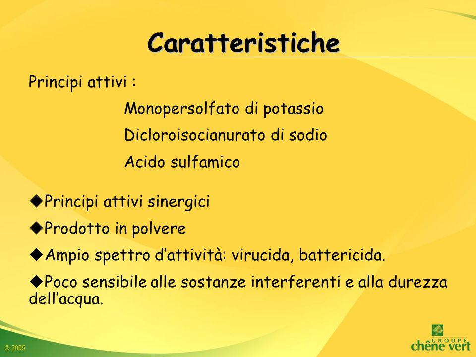 © 2005 VIRUCIDA Normativa NFT 72-180 0,5 %30 minuti Materia organica Peste suina 0,5 %30 minutiMateria organica 0,2 %30 minutiAcqua duraMalattia di Talfan 0,5 %30 minutiMateria organica 0,1 %30 minutiAcqua dura Dosaggio d'efficacia Tempi di contattoCondizioniVirus Epatite contagiosa canina Malattia di Newcastle Materia organica30 minuti0,5 %