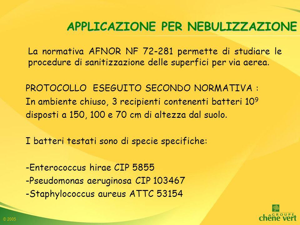 © 2005 APPLICAZIONE PER NEBULIZZAZIONE La normativa AFNOR NF 72-281 permette di studiare le procedure di sanitizzazione delle superfici per via aerea.