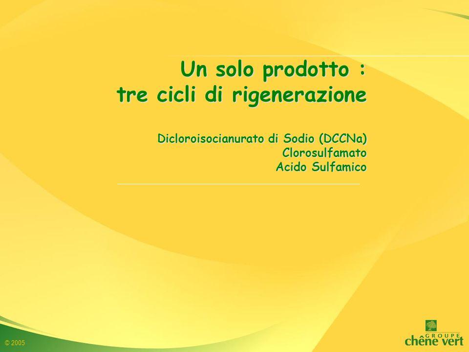 © 2005 NEBULIZZAZIONE sanitizzazione degli ambienti