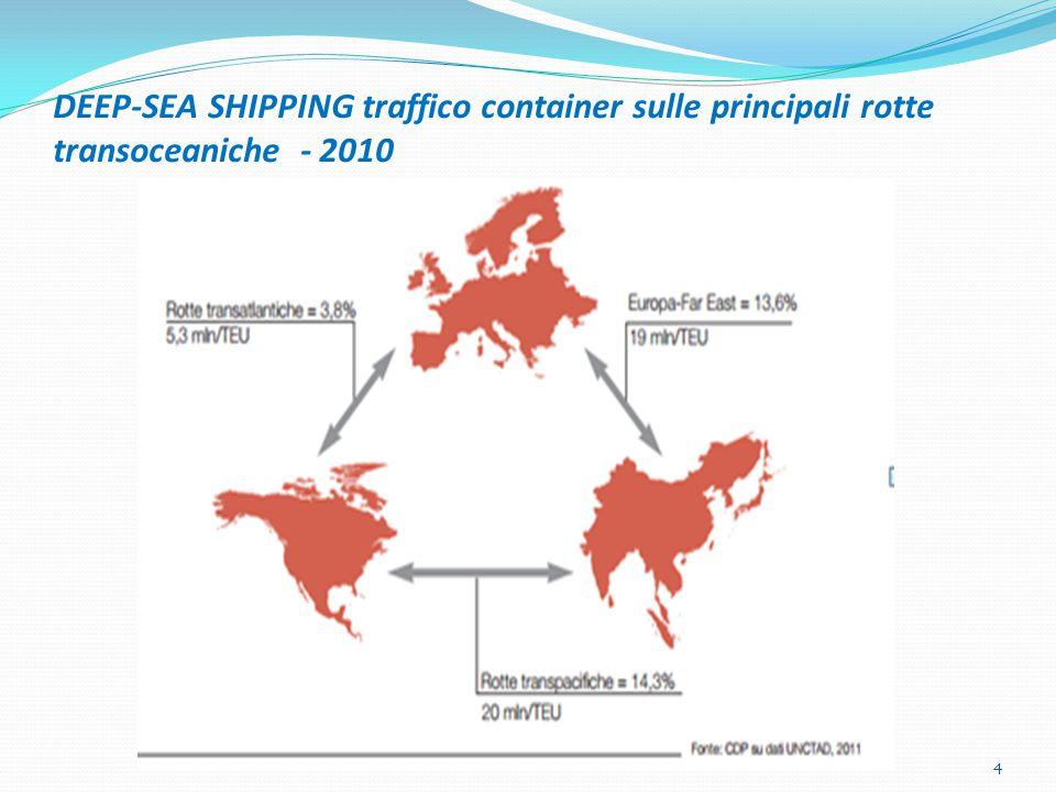 SHORT-SEA SHIPPING in Europa - 2009 (mln t) 5