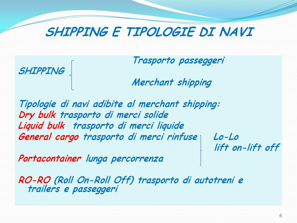 SHIPPING E TIPOLOGIE DI NAVI Trasporto passeggeri SHIPPING Merchant shipping Tipologie di navi adibite al merchant shipping: Dry bulk trasporto di mer