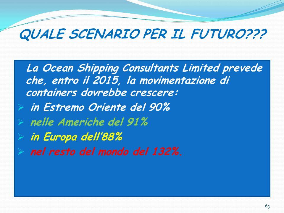 QUALE SCENARIO PER IL FUTURO??? La Ocean Shipping Consultants Limited prevede che, entro il 2015, la movimentazione di containers dovrebbe crescere: 