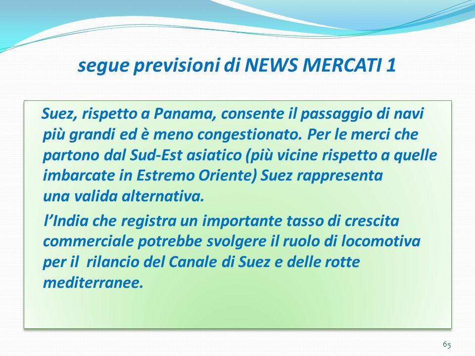 segue previsioni di NEWS MERCATI 1 Suez, rispetto a Panama, consente il passaggio di navi più grandi ed è meno congestionato. Per le merci che partono