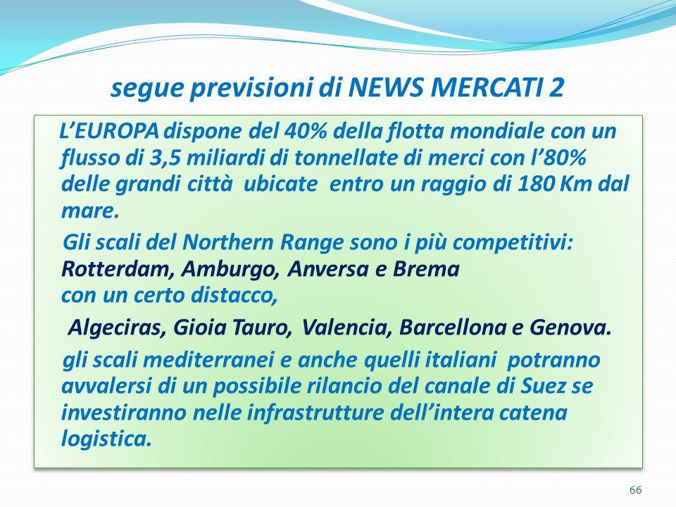 segue previsioni di NEWS MERCATI 2 L'EUROPA dispone del 40% della flotta mondiale con un flusso di 3,5 miliardi di tonnellate di merci con l'80% delle