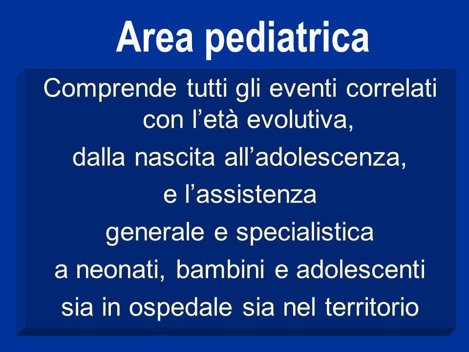 Area pediatrica Comprende tutti gli eventi correlati con l'età evolutiva, dalla nascita all'adolescenza, e l'assistenza generale e specialistica a neo