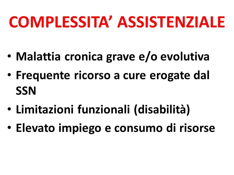 COMPLESSITA' ASSISTENZIALE Malattia cronica grave e/o evolutiva Frequente ricorso a cure erogate dal SSN Limitazioni funzionali (disabilità) Elevato i