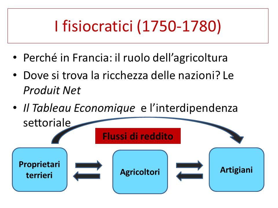 I fisiocratici (1750-1780) Perché in Francia: il ruolo dell'agricoltura Dove si trova la ricchezza delle nazioni? Le Produit Net Il Tableau Economique