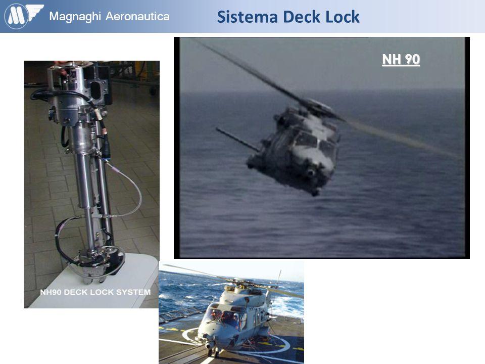 NH 90 Sistema Deck Lock