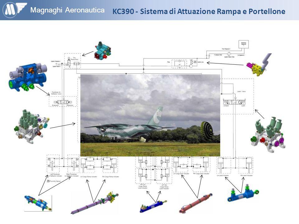 Magnaghi Aeronautica KC390 - Sistema di Attuazione Rampa e Portellone