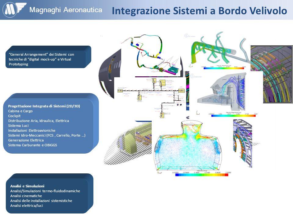 """Magnaghi Aeronautica """"General Arrangement"""" dei Sistemi con tecniche di """"digital mock-up"""" e Virtual Prototyping Progettazione Integrata di Sistemi (2D/"""
