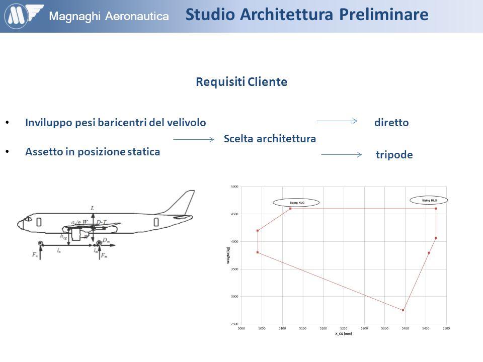 Magnaghi Aeronautica Studio Architettura Preliminare Requisiti Cliente Inviluppo pesi baricentri del velivolo Assetto in posizione statica Scelta arch