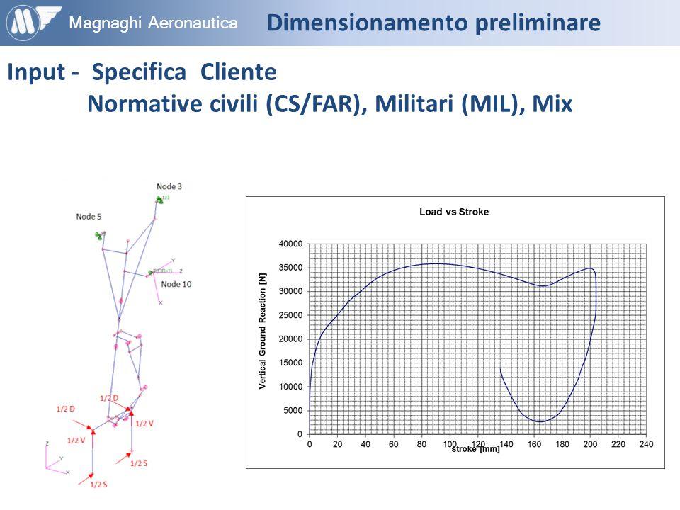 Magnaghi Aeronautica Dimensionamento preliminare Input - Specifica Cliente Normative civili (CS/FAR), Militari (MIL), Mix