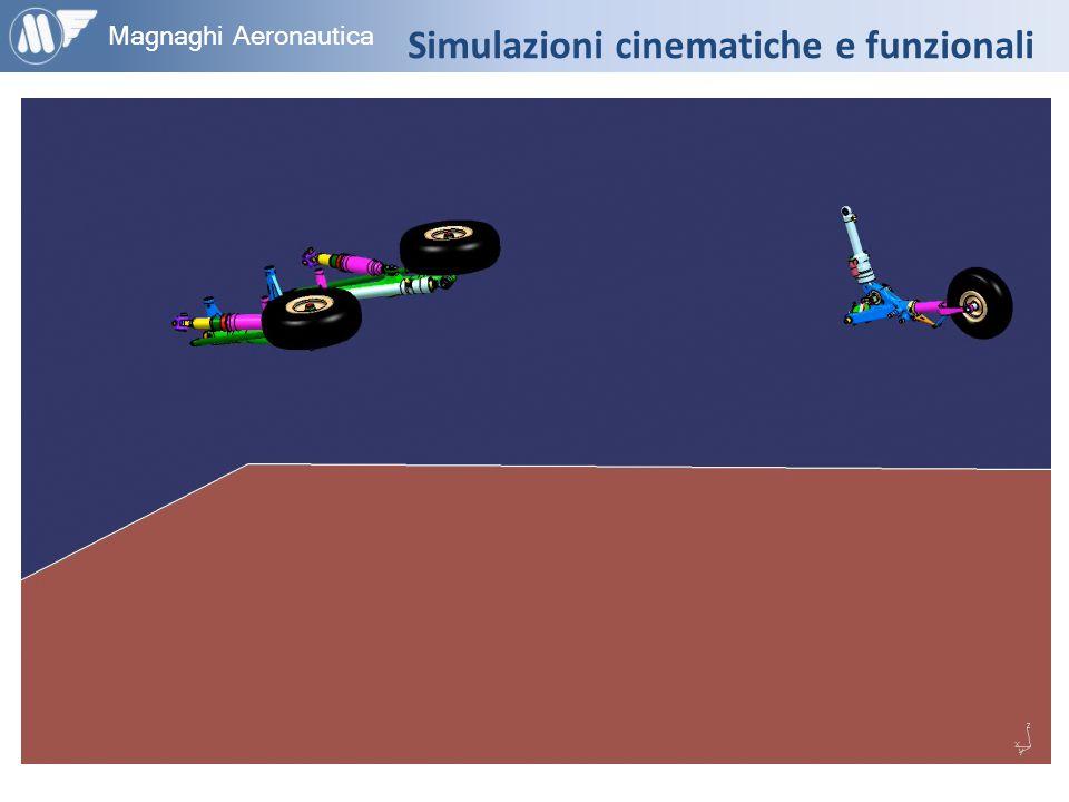 Magnaghi Aeronautica Simulazioni cinematiche e funzionali