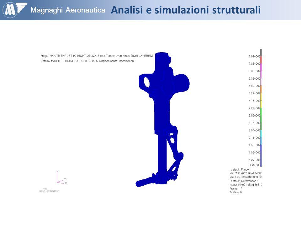 Magnaghi Aeronautica Analisi e simulazioni strutturali