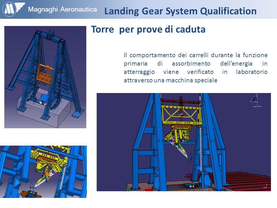Magnaghi Aeronautica Torre per prove di caduta Il comportamento dei carrelli durante la funzione primaria di assorbimento dell'energia in atterraggio