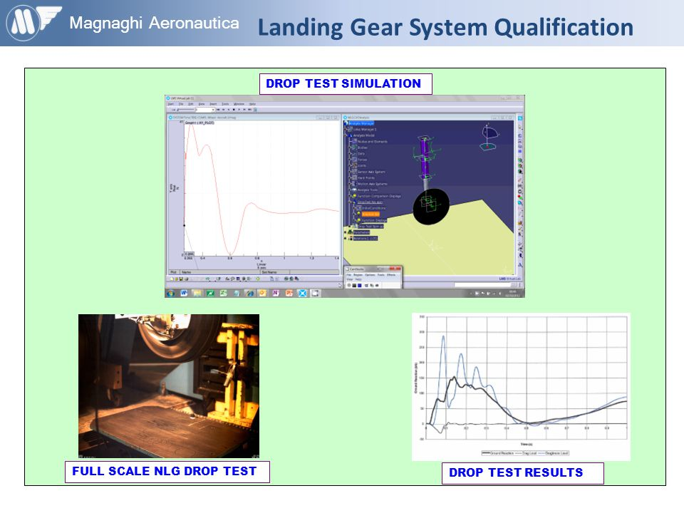 Magnaghi Aeronautica FULL SCALE NLG DROP TEST DROP TEST RESULTS DROP TEST SIMULATION Landing Gear System Qualification