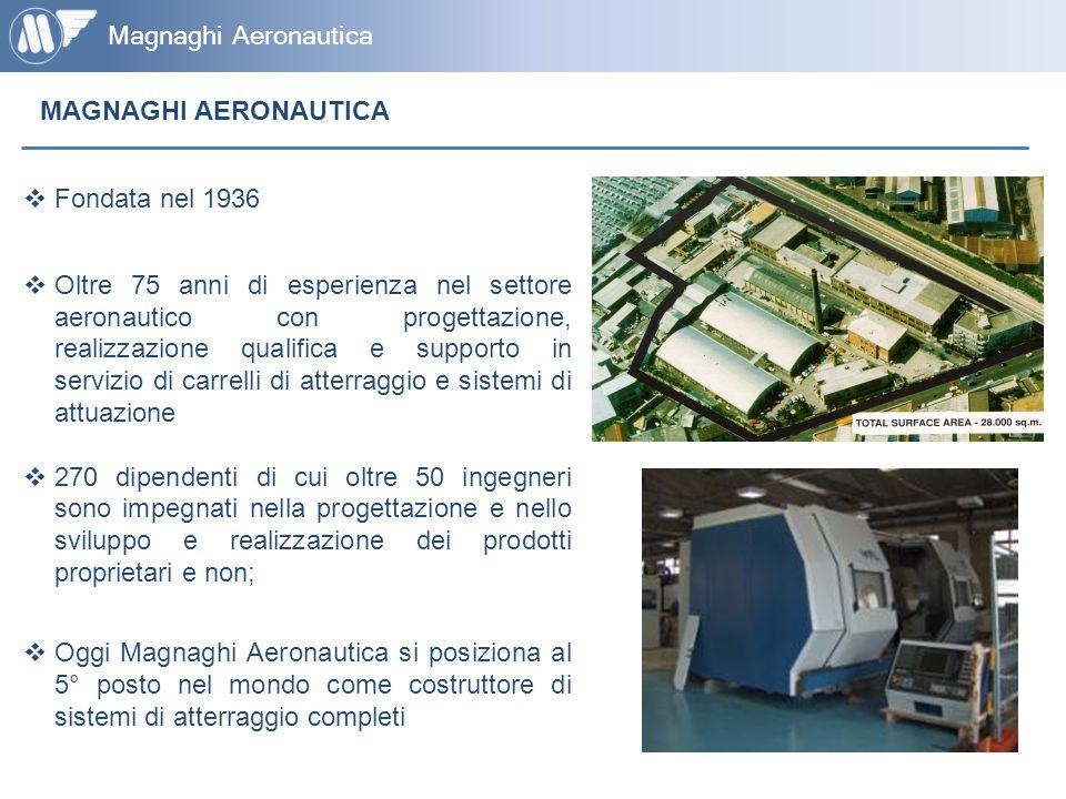 Magnaghi Aeronautica Nel 2011 Magnaghi Aeronautica ha celebrato 75 anni di storia fornendo più di 20.000 Carrelli di atterraggio su 7.000 aerei ed elicotteri che hanno effettuato oltre 40.000.000 di atterraggi.