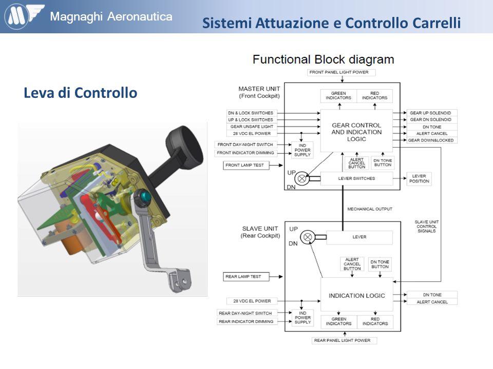 Magnaghi Aeronautica Sistemi Attuazione e Controllo Carrelli Leva di Controllo
