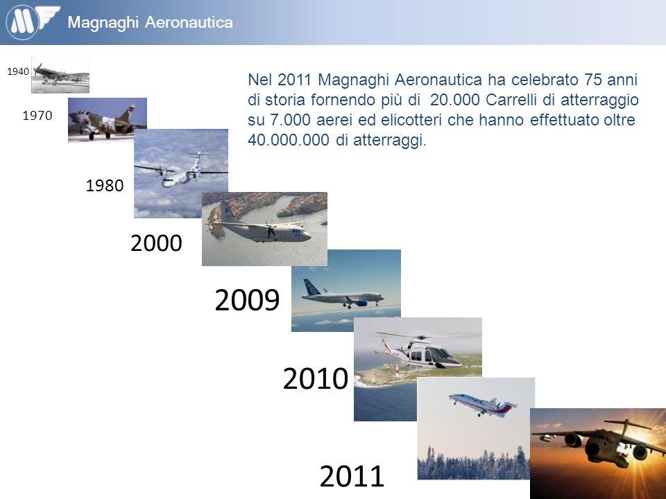 Magnaghi Aeronautica Nel 2011 Magnaghi Aeronautica ha celebrato 75 anni di storia fornendo più di 20.000 Carrelli di atterraggio su 7.000 aerei ed eli