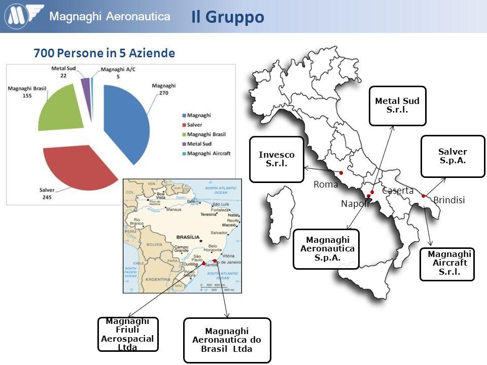 Magnaghi Aeronautica 700 Persone in 5 Aziende Il Gruppo Roma Caserta Brindisi Napoli Magnaghi Aeronautica S.p.A. Salver S.p.A. Metal Sud S.r.l. Invesc